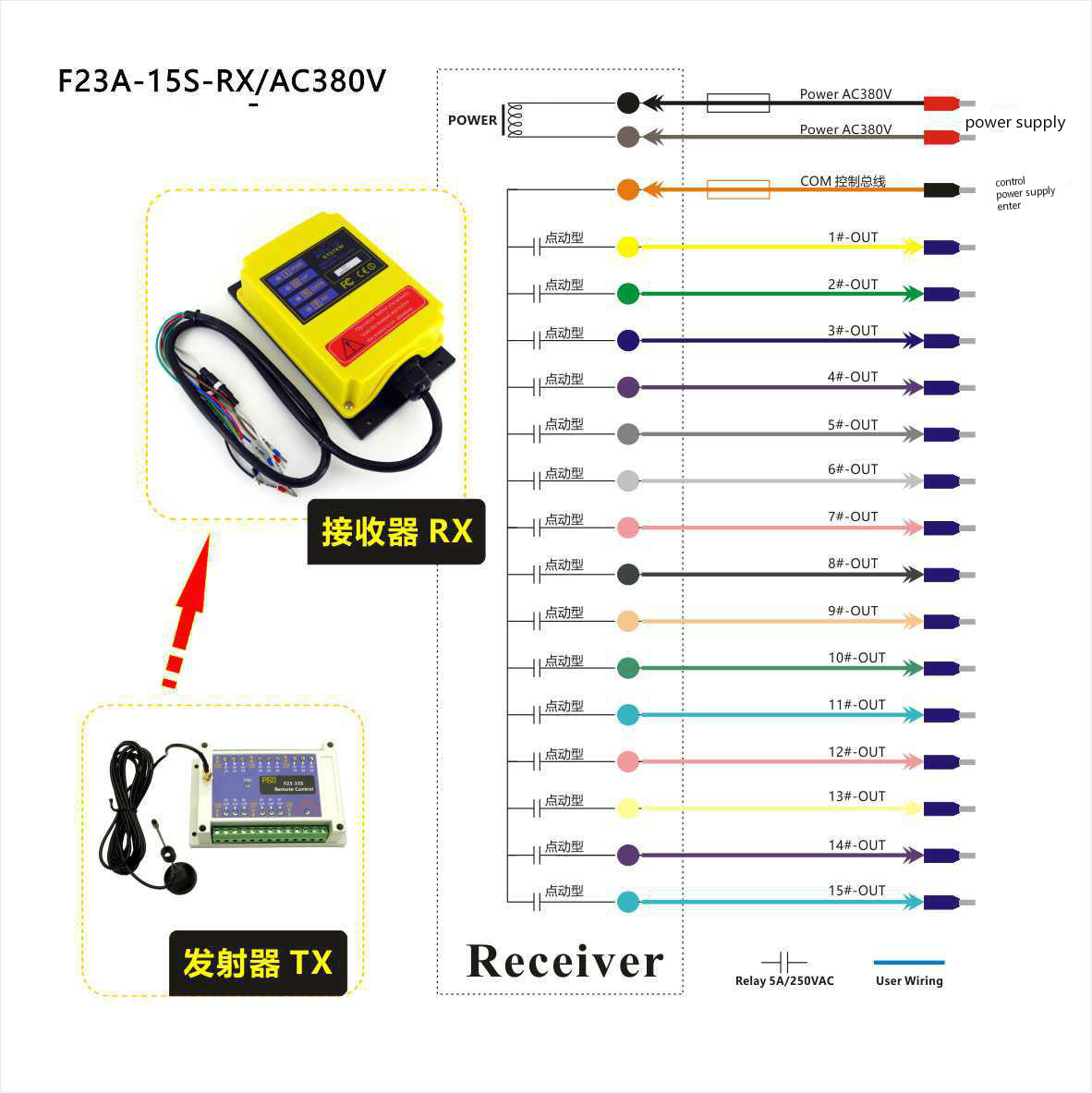 US $238 44 5% OFF|F23A 15S Industry Wireless Remote Control light switches  PLC Type Assembly Line Can Customized button switch crane hoist -in