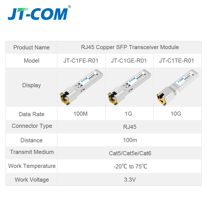 Gigabit RJ45 Copper SFP Transceiver Module Compatible With Cisco/Mikrotik  GLC T/SFP GE T 1000Base T Ethernet FTTH Fiブラジャー Optical
