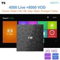 Wechip T9 Smart IPTV QHDTV SUBTV Box subscription Europe Android 8.1 Rockchip RK3328 BoxSet Top Box IPTV Box