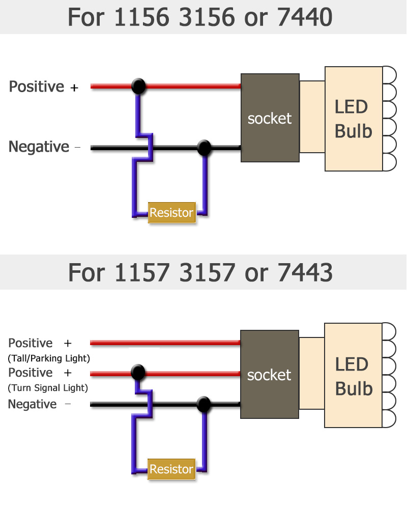 Led Turn Signal Resistor Diagram Explained Wiring Diagrams 4x 25w Reverse Brake Light Load Fix Error Install Signals