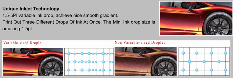1. Pro Posters Printer-Unique Inkjet Technology