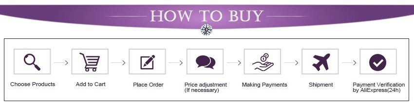 1-how to buy