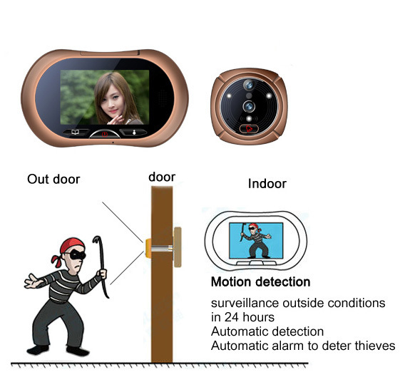"SDR 3.7"" LCD video intercom door motion detect phone video door bell camera monitor doorphone"