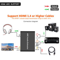 CARPRIE Video Cables HDMI Audio Extractor ARC To Optical SPDIF Coaxial Analog 3.5mm L/R Stereo Audio 8D1117 Dropship