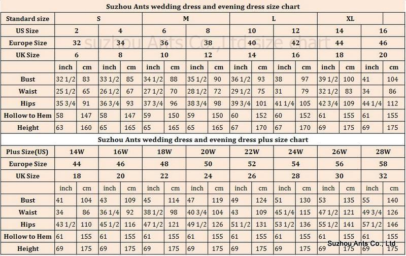 Wedding Dress Size Guide | Wedding Tips and Inspiration