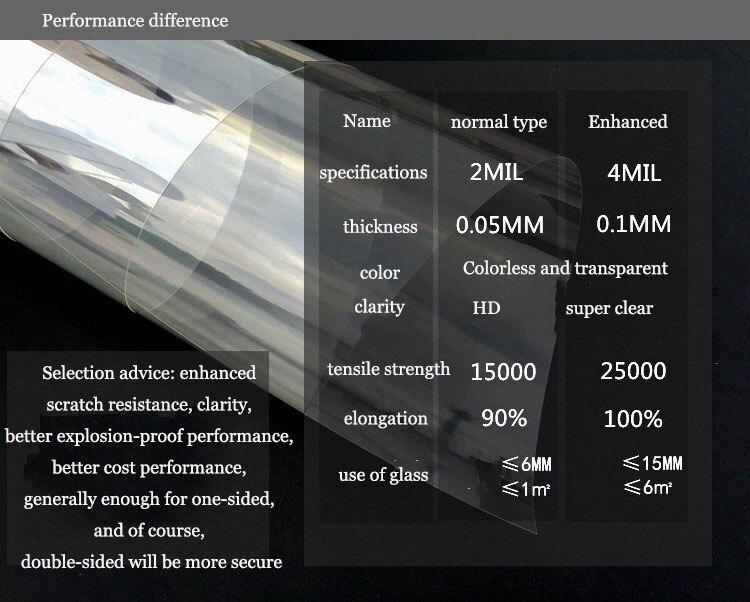 4mil 100 см широкая безопасная и безопасная прозрачная оконная пленка, небьющаяся для окон, стекла, общественных мест, защитная пленка raamfolie - 5