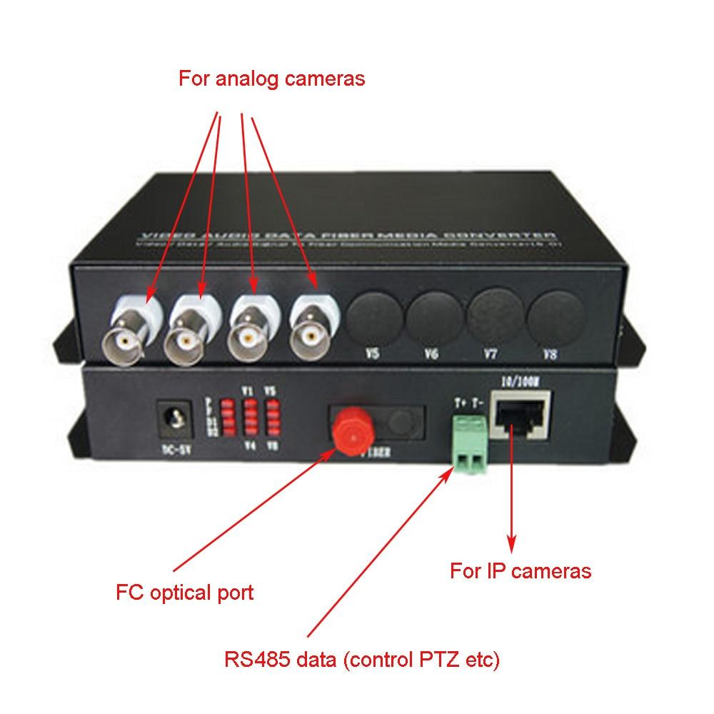 Çok İşlevli Fiber optik medya dönüştürücüler 4CH Video ve 10 - İletişim Ekipmanları - Fotoğraf 3