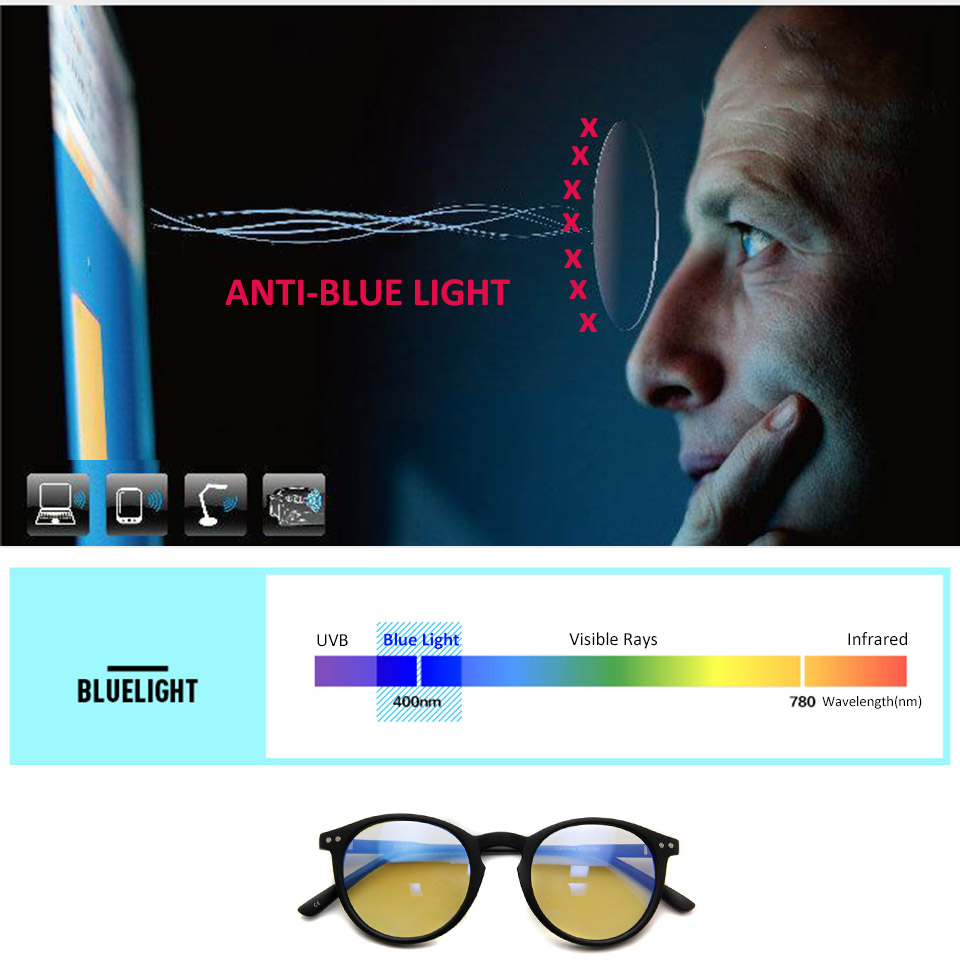 Sorbern Anti Blue Rays Fatigue Eyeglasses Round Computer Glasses For Women Men Spectacles Frames Oculos de grau Goggles in Men 39 s Eyewear Frames from Apparel Accessories