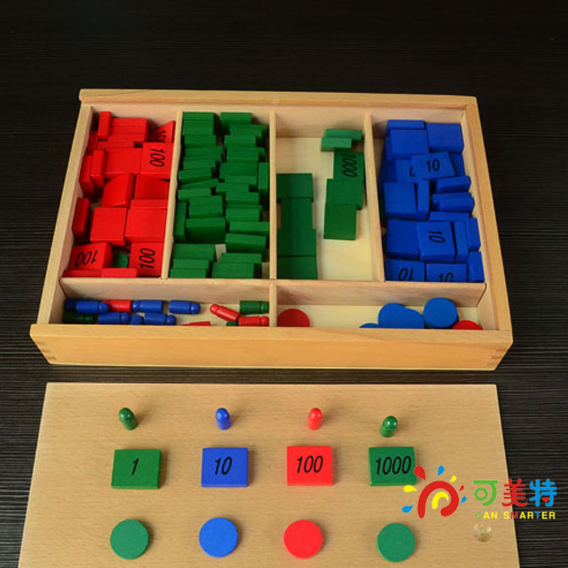 Montessori Education  Counting Chips  Proffessional Pack Beech Wood Sensory toys Early educational toys  Can Smarter ersa panel kdt 633 633 001 60 used in good condition with free dhl ems