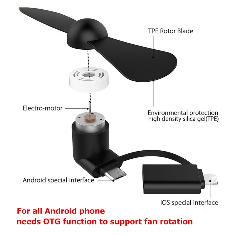 HST100 tested Mini 2 in 1 Portable Micro USB Fan For iPhone 5 6S 7 Plus 8 X XS XR Fan for Samsung HTC Android OTG phones in Dust Plug from Cellphones Telecommunications