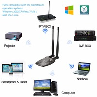 Free Shipping For 3000mW Ralink 3070 High Power Blueway Wifi Usb Adapter With Double Antennas