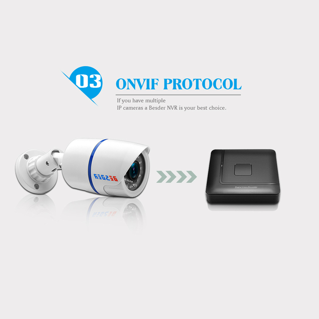 BESDER HD IP Camera 1080P 960P 720P Bullet Cam 2MP Lens IR  IP CCTV Security Camera Network Onvif P2P Motion Detected XMEye View