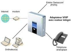 Transporte rápido! desbloqueado Adaptador de Telefone VoIP Linksys SPA3102 Gateway de Voz com Router fornecer a caixa original de varejo