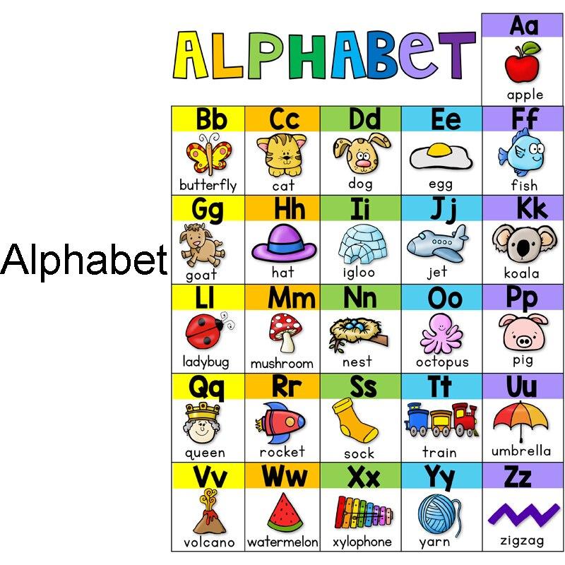 4Pcs/Set Preschool English PHONICS Natural Spelt A4 Posters Classroom Decoration Early Education Teaching Aids Flash Card