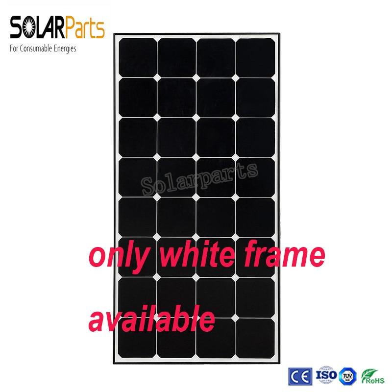 Solar Panel System Solar Panel System Efficiency