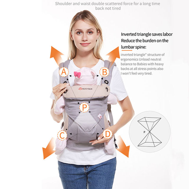 Ergonomic Baby Wrap Carrier Strap Multifunctional Breathable Newborn Baby Sling Wrap Portable Infant Travel Waist Back Stool 2