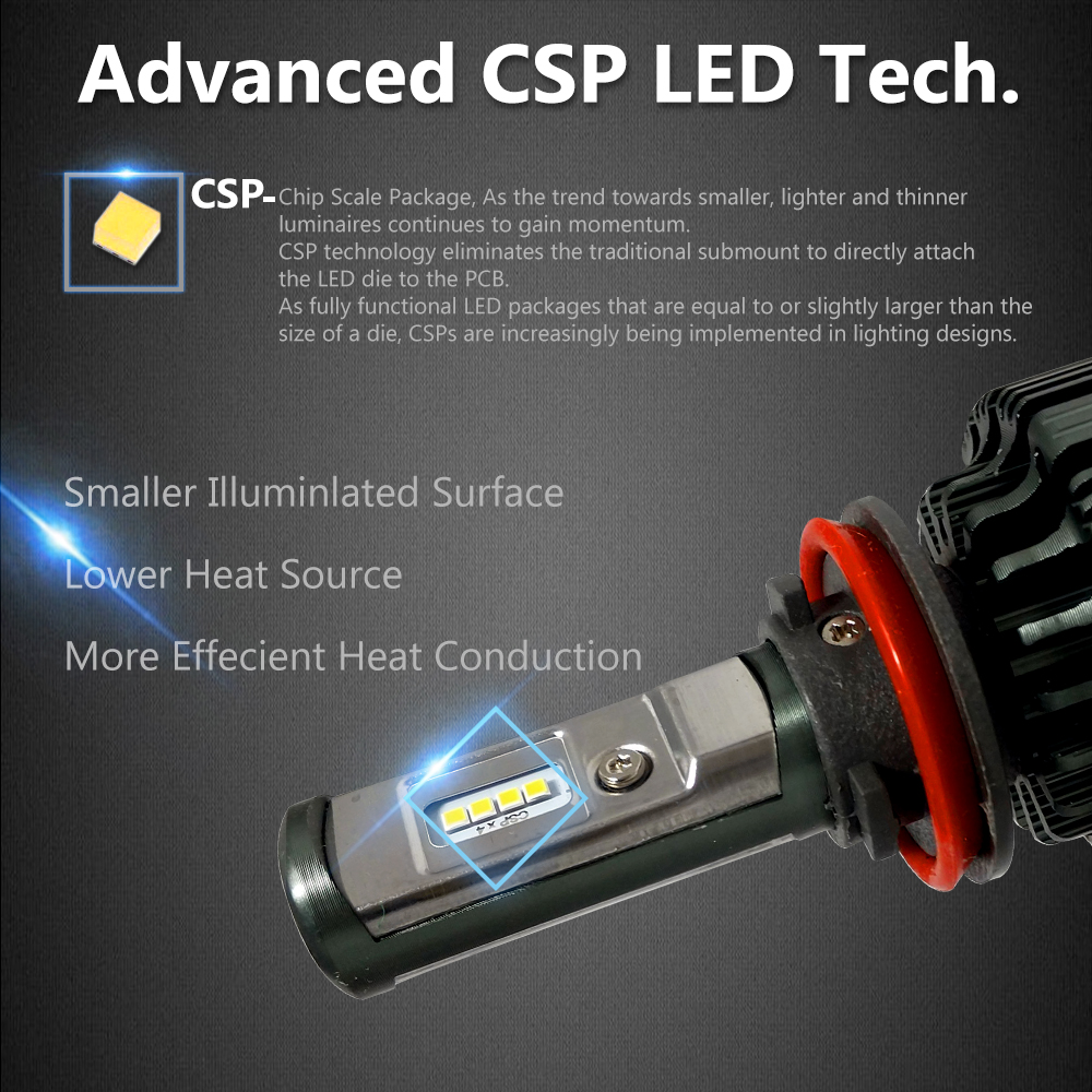 CNSUNNYLIGT CSP LED H4 H7 H11 H13 H1 9005 9006 9004 9007 H3 HB3 HB4 80W 10000lm Car LED Headlights Bulb Fog Light 6000K 12V 24V (4)