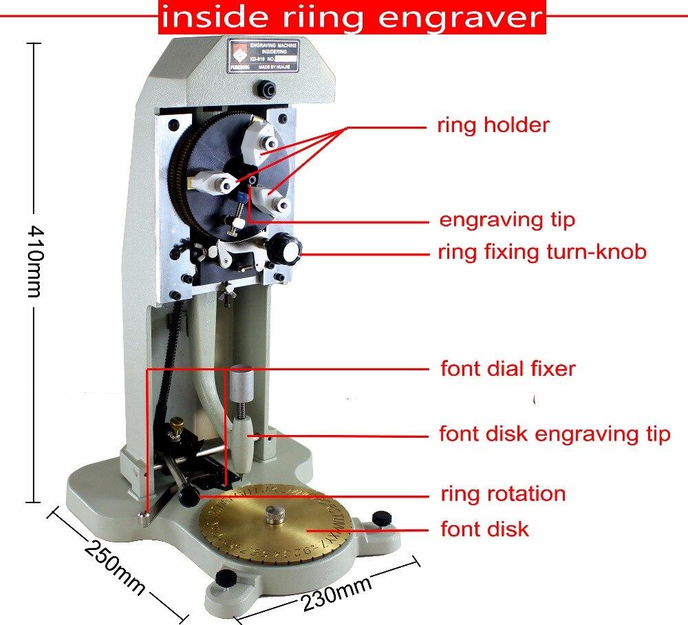 ใหม่! แหวนแกะสลักเครื่อง,ภายในแหวนแกะสลัก,LETTER & NUMBER ตัวอักษรแกะสลักแหวน,เครื่องประดับทำเครื่องมือ, JEWELLER เครื่อง-ใน เครื่องมือและอุปกรณ์สำหรับอัญมณี จาก อัญมณีและเครื่องประดับ บน AliExpress - 11.11_สิบเอ็ด สิบเอ็ดวันคนโสด 1