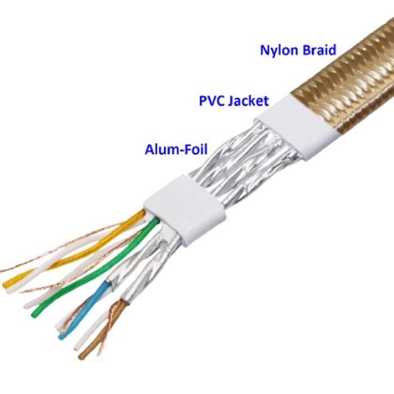 # Q01 12 teile/los Katze 7 RJ45 doppel Abgeschirmt und net Reinem kupfer LAN Netzwerk Ethernet Kabel Internet Kabel 0,3 mt/0,5 mt/1 mt/1,5 mt/2 mt/