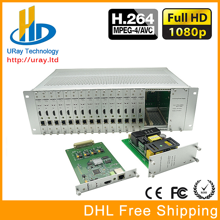 3U Chassis 16 Channels HDMI To IP Video Embedded Audio Encoder H.264 HD IPTV Encoder HTTP, RTSP, RTMP, UDP, ONVIF
