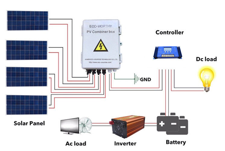US 400W Off Grid Solar Panel Kit :4*100W Solar Panels and PV Combiner Box Controller 110V12V solar power panel system 18V panel
