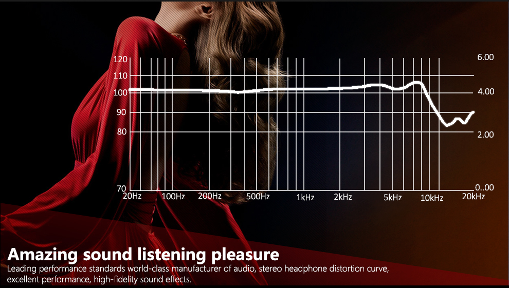 KZ-ED2 Professional In-Ear Earphone Metal Heavy Bass Sound Quality Music Earphone China's High-End Brand Headset fone de ouvido 3