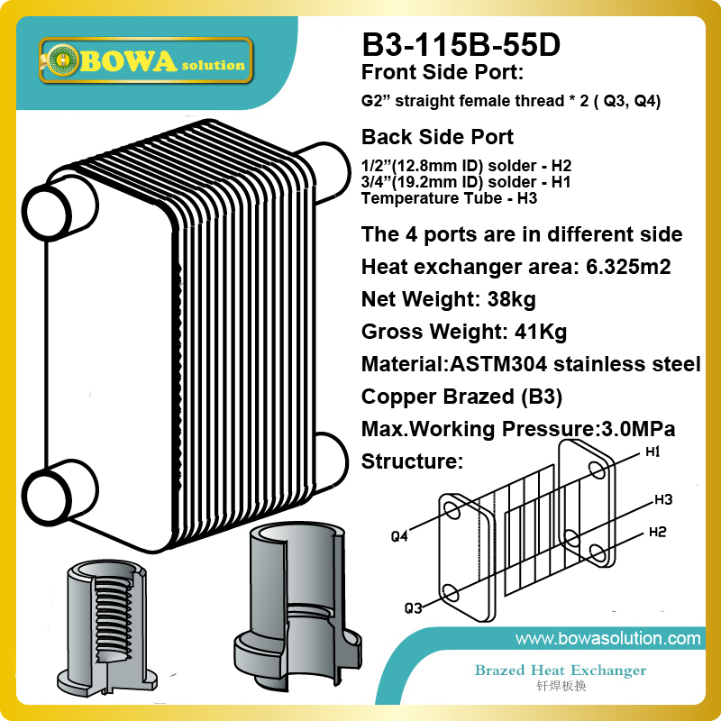 55plates AISI304 Stainless Steel Plate heat exchanger for air cooled water chiller to replace TRANTER plate heat exchanger 60 plates heat exchanger for r410a air conditioners or heat pump equipments replace danfoss xb plate heat exchanger