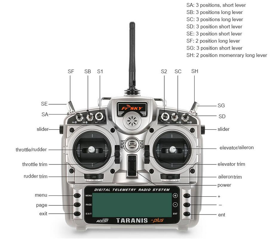 FrSky Taranis X9D Plus 2.4G ACCST Transmitter Remote Control Mode 2 Without X8R Receiver