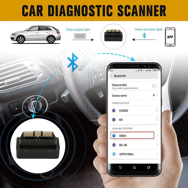 Image 4 - Автомобильный диагностический сканер OBD2 obdii, беспроводной ELM327, Автомобильный сканер кода, сканер Bluetooth 4,0, диагностический инструмент двигателя для IOS Android on AliExpress - 11.11_Double 11_Singles' Day