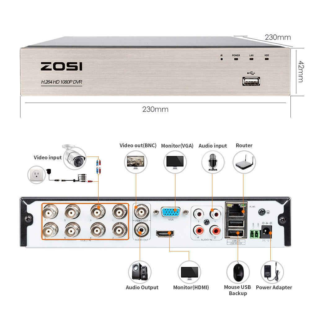 ZOSI HD-TVI 8CH 1080P DVR комплект 2.0MP система камер безопасности 8*1080P день ночное видение CCTV Домашняя безопасность с 2 ТБ HDD