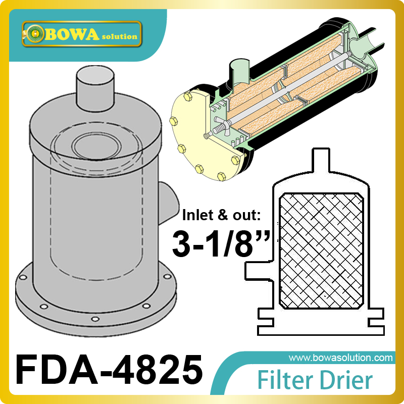 FDA-4825 replaceable core filter driers are designed to be used in both the liquid and suction lines of freezer equipment. thermo operated water valves can be used in food processing equipments biomass boilers and hydraulic systems