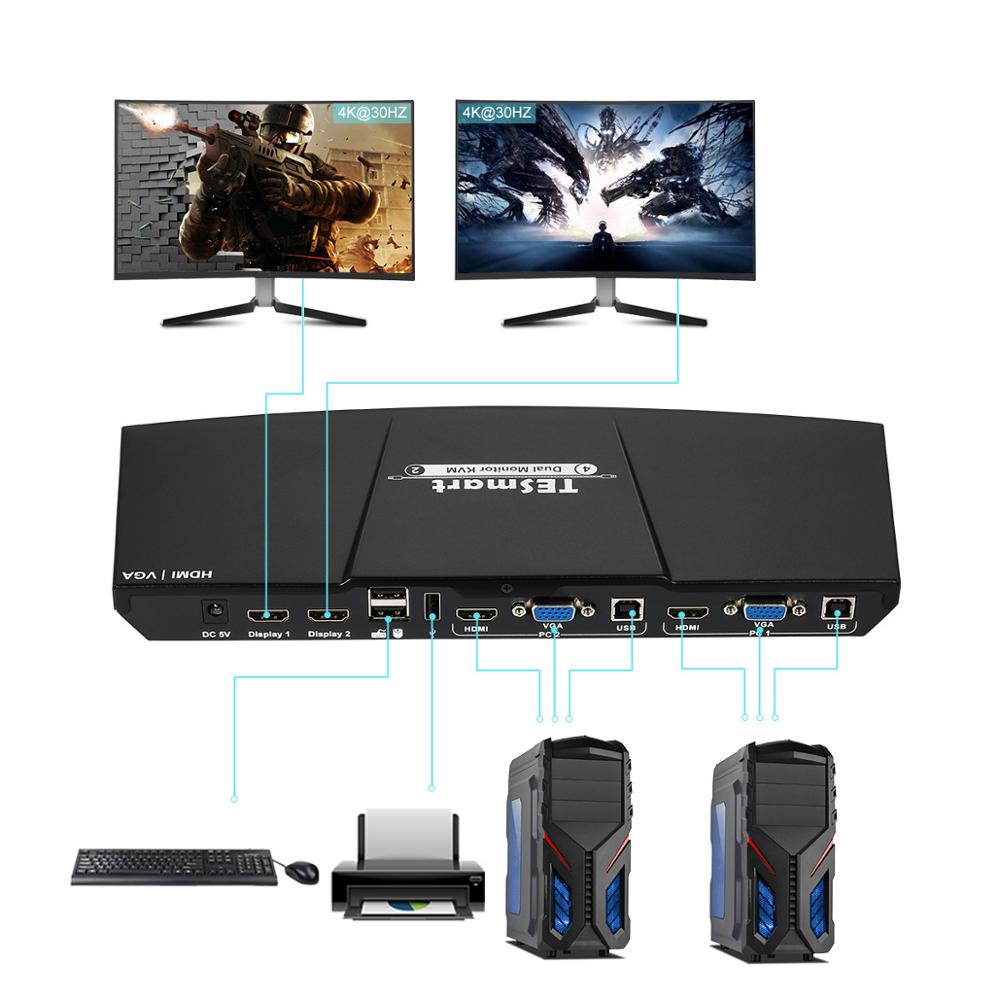 4K HDMI Dual Monitor KVM Switch 4 Port Input (2 HDMI +2VGA) 2 Port Output(HDMI) KVM Switch HDMI Support USB 2.0 4K@30Hz 4 Cables
