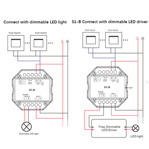Image 5 - Triac LED Dimmer 220V 230V 110V AC Wireless RF Dimmable Push Switch with 2.4G Remote Controller for Single Color LED Bulb Lamps