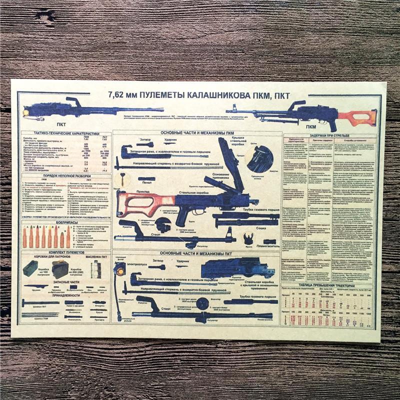 ᗗRMG-016 vintage papel Kraft rusa famoso arma gráfico cuadros para ...