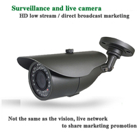 960 P RTMP Камеры 1080 P Onvif IPC 4 К Живое видео RTMP push потока Вещания класса IPCamera Жить Кодирования пули IPC