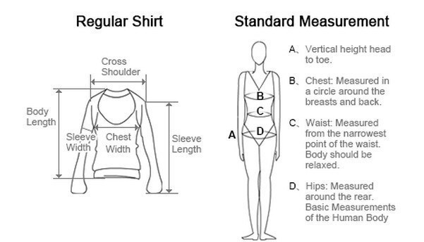 How to measure