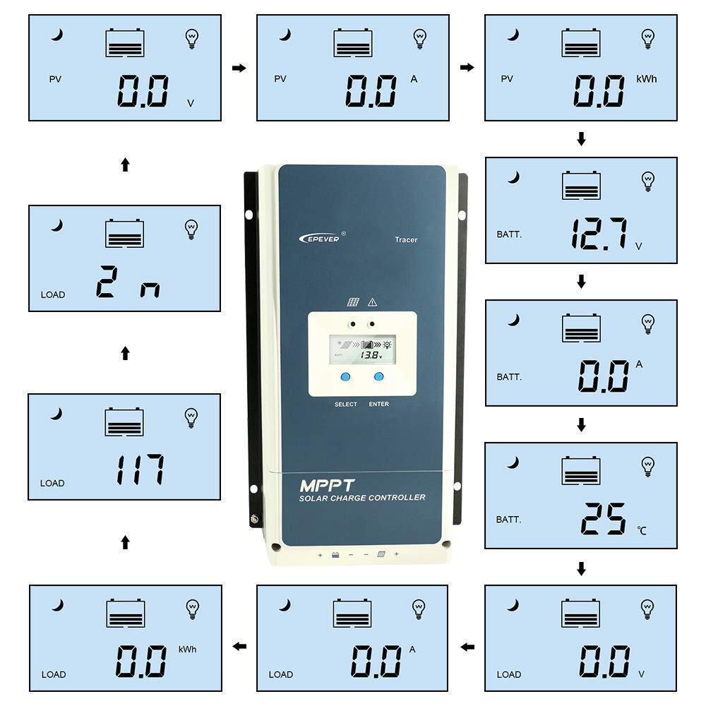 EPever 60A MPPT Solar Charge Controller 48V/36V/24V/12V Negative Ground Backlight LCD Max 150V PV Input Regulator Tracer 6415AN