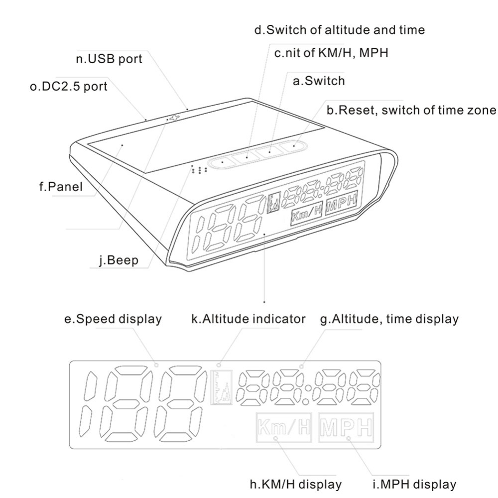 AUTOOL X100S Car OBD HUD Head Up Display Solar Gauge KMH//MPH Alarm Speedometer