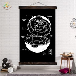 Pokemon Pokeball Blueprint Wall Art Canvas Prints Painting Frame Scroll Painting Poster Decorative Picture Art Print Wall Poster