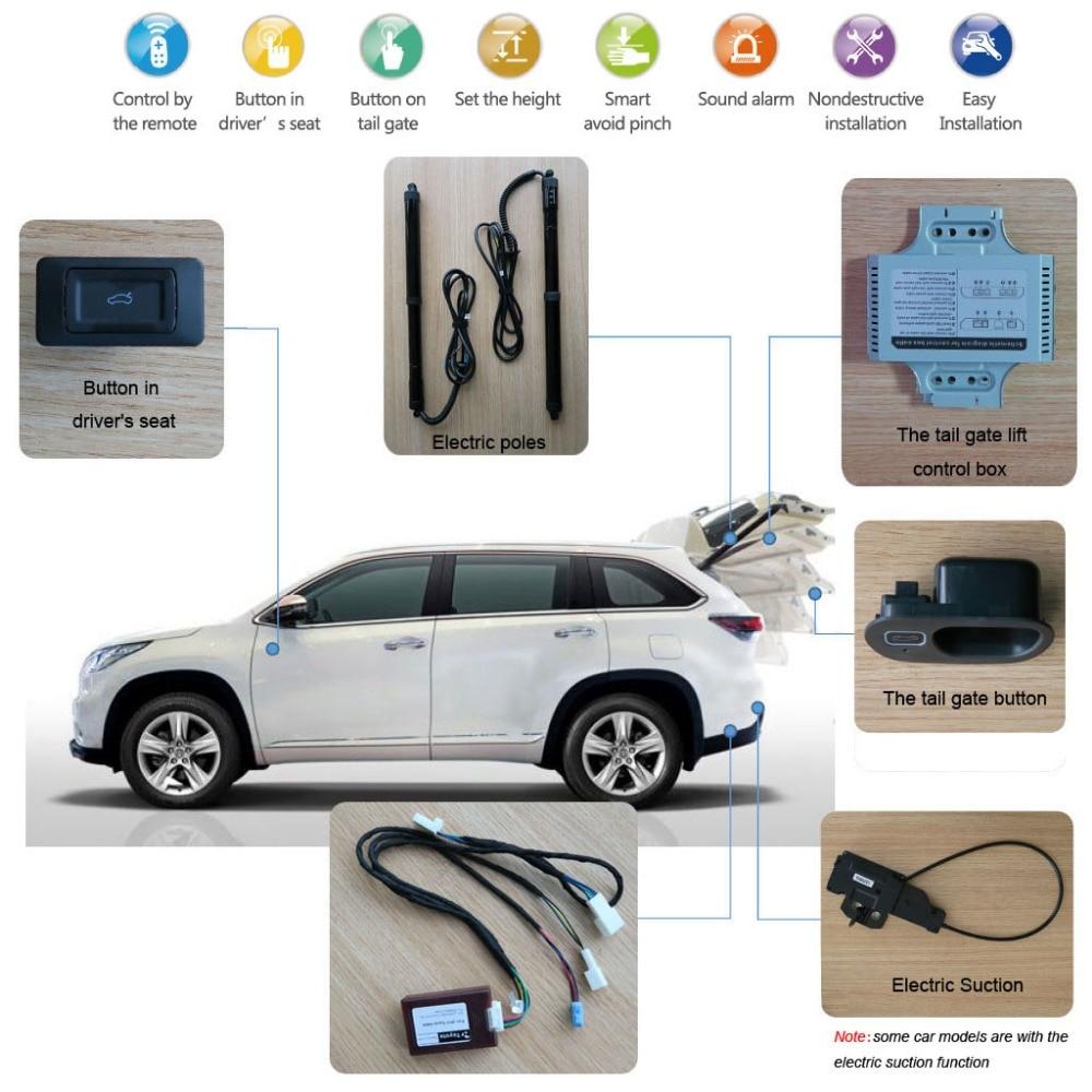 Smart Auto Electric Tail Gate Lift for Hyundai ix25 Hyundai Creta Control by Remote Drive Seat Tail Gate Button