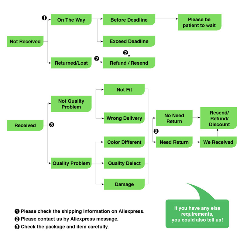 Tratamentos esfoliantes e p/ corpo