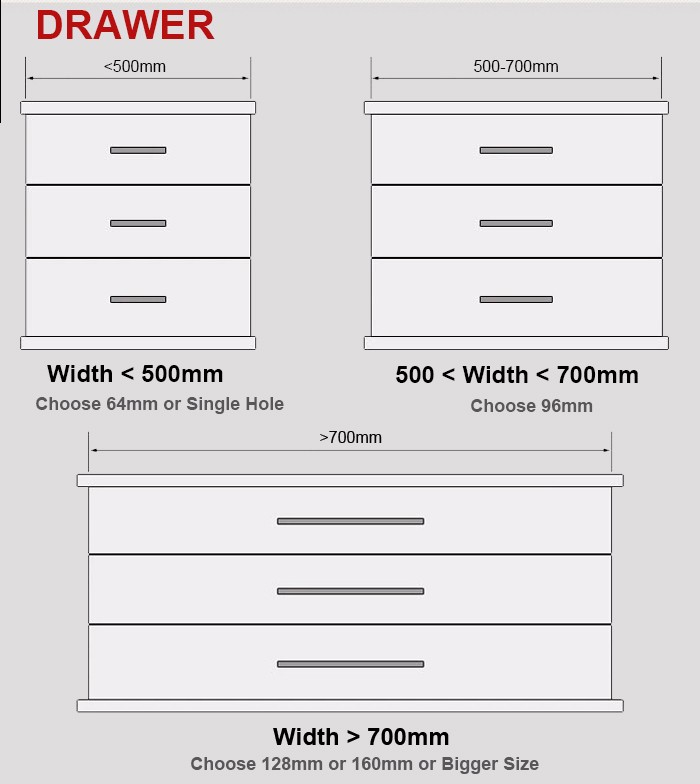 Size choose for drawer