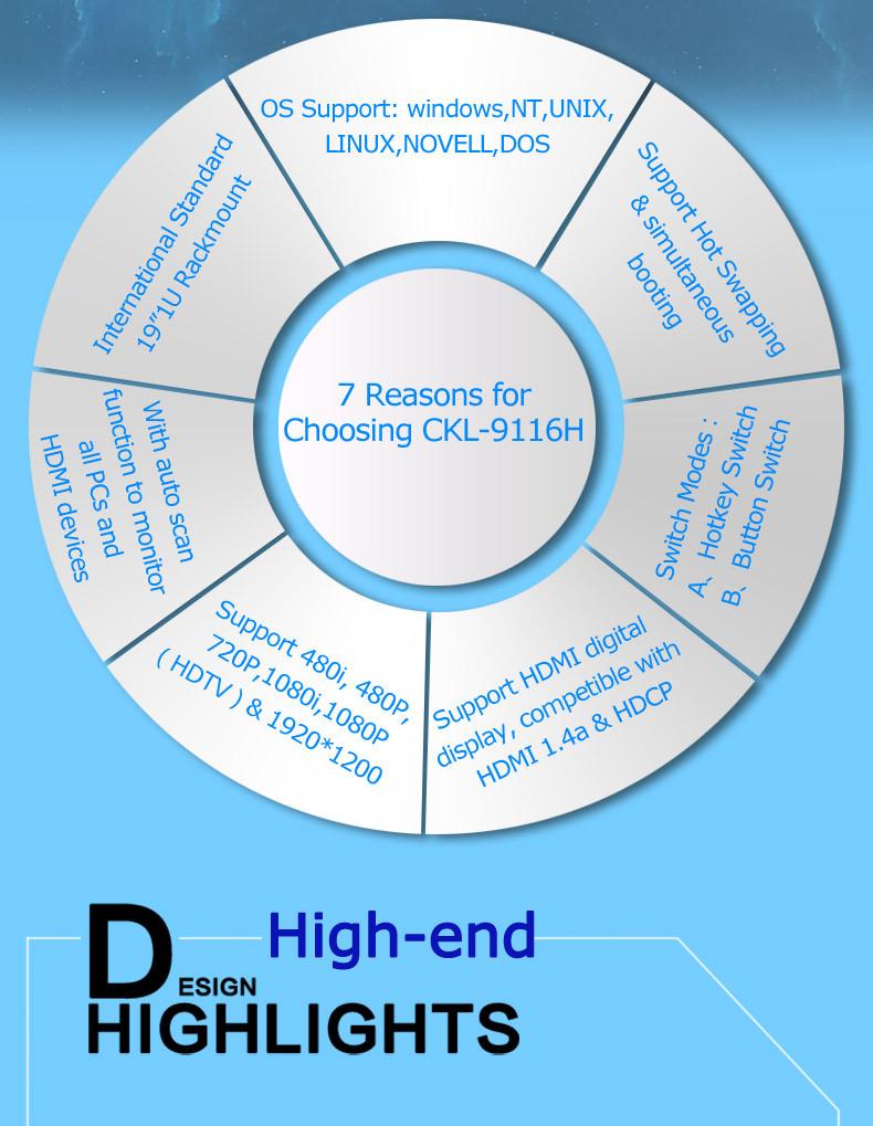 CKL-9116H_02