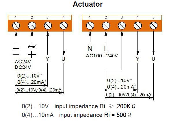 General damper Actuator 4Nm 0-10V / 4-20mA modulating for operation on