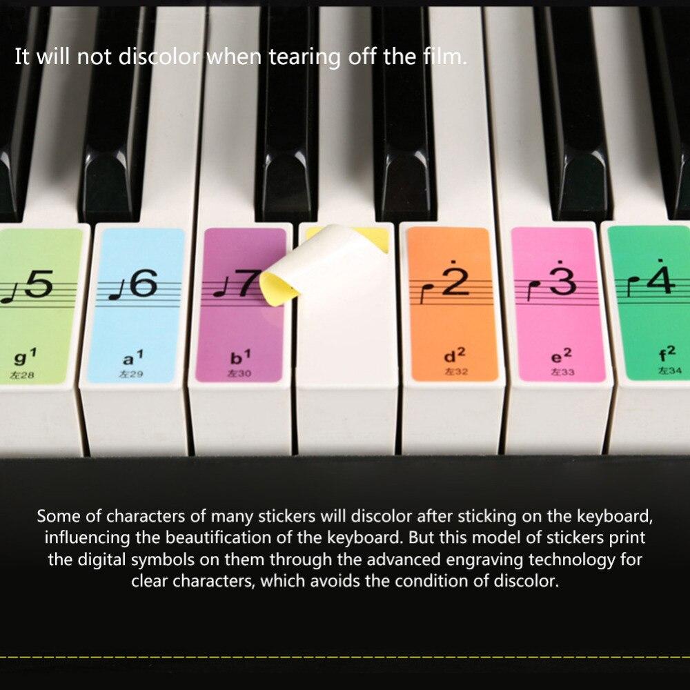 4pcs 88 Keys Piano Keyboard Sound Name Stickers Piano Keyboard