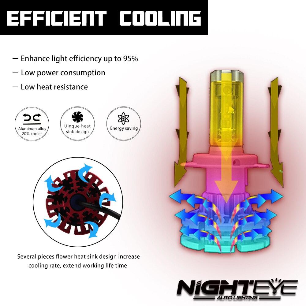 Nighteye LED H4/HB2/9003 H13 9005 9006 9007 H7 H11 60 W 10000LM Voiture LED Phares H1 H3 Phares Antibrouillard 3000 K 6500 K 8000 K Plug-n-play - 4
