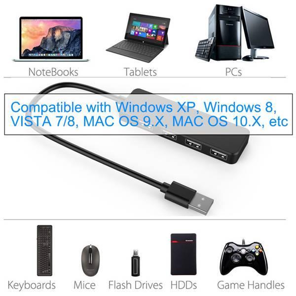 hot-ultra slim USB Hub 4-port USB 2.0 Hub for Notebook Tablet PC Desktop Black/White 3