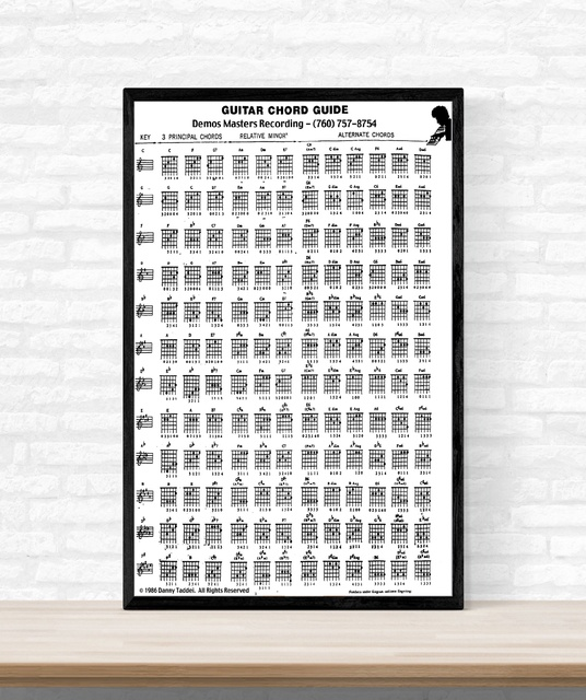 Guitar Chord Chart Cotton Silk Art Print Poster Home Decor Picture