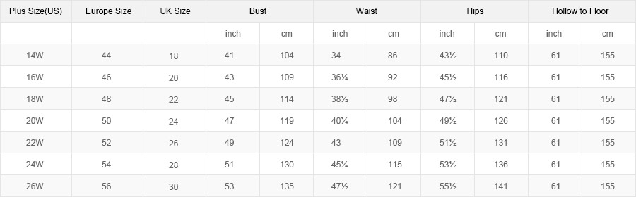 Plus Size Dresses Size Chart