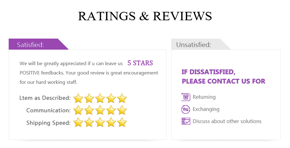 ratings & reviews